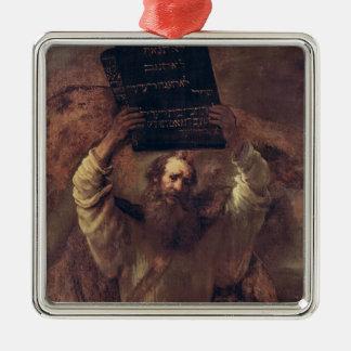 1659年 - 1659Forgot Password