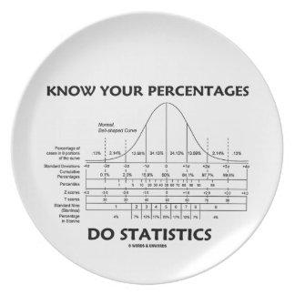 あなたのパーセントが統計量(Statsのユーモア)をすることを知って下さい プレート