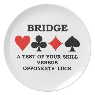 あなたの技術のテストを対反対者の運繋いで下さい プレート