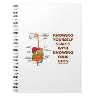 あなた自身を知っていますあなたの内臓を知っていることを用いる開始 ノートブック