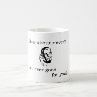 いかに決してについてか。 コーヒーマグカップ