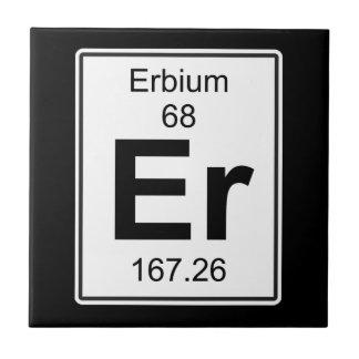 えー-エルビウム タイル
