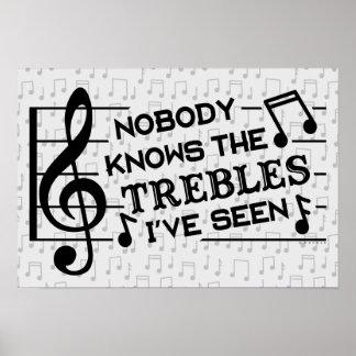 おもしろいなミュージシャンの三重の冗談のしゃれ|の音楽の先生 ポスター