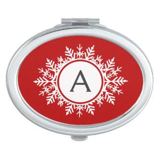 お祝いの赤の華美で白い雪片のモノグラム