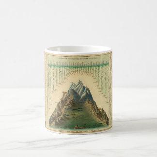 すたれる世界地図38 コーヒーマグカップ