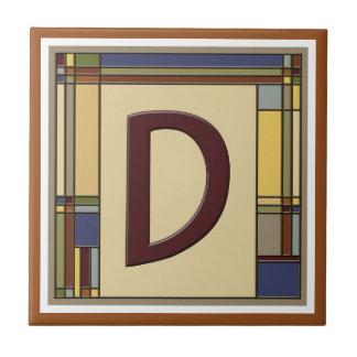 すばらしい芸術及び技術の幾何学的なイニシャルD タイル