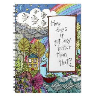 それがそのノートよりいかによくすることを得るか ノートブック