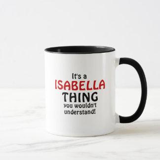 それはあなたが理解しないイザベラの事です! マグカップ