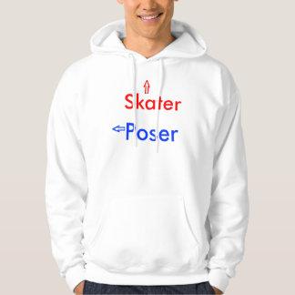 だれがだれスケート選手か気取り屋あるか パーカ