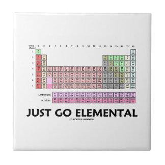 ちょうど元素に行って下さい(要素の周期表) タイル