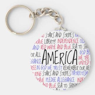 どんなアメリカが私に意味するか キーホルダー