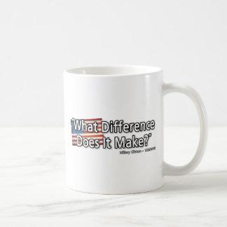 どんな相違がそれ作るか コーヒーマグカップ