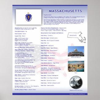 のMAポスターマサチューセッツ州 ポスター