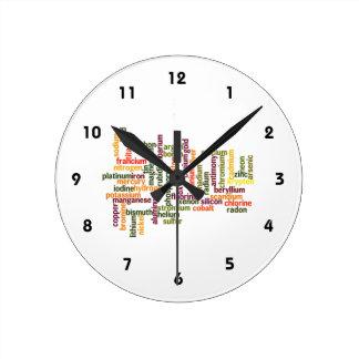 ほとんどの共通の要素(単語の雲化学) ラウンド壁時計