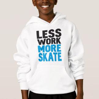 より少ない仕事より多くのスケート