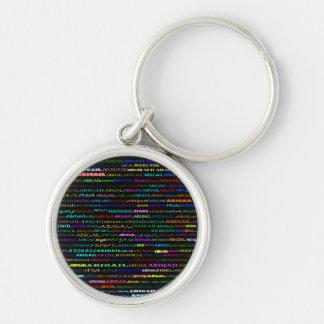 アビゲイル文字デザインなI優れた円形のKeychain キーホルダー