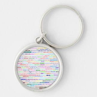 アビゲイル文字デザインなII優れた円形のKeychain キーホルダー