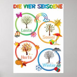 アフリカーンスの季節の「季節」は教室ポスター死にます ポスター