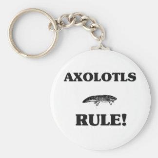 アホロートルの規則! キーホルダー