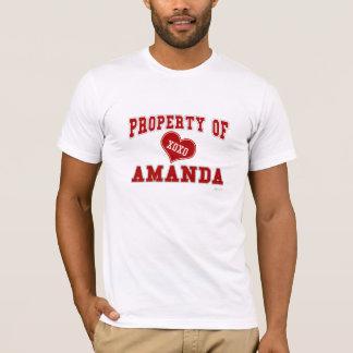アマンダの特性 Tシャツ