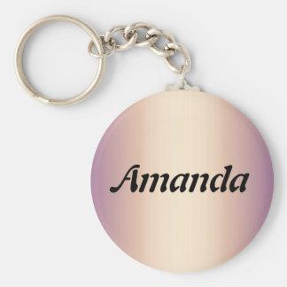 アマンダ キーホルダー