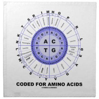 アミノ酸(遺伝コードDNA)のためにコードされる ナプキンクロス