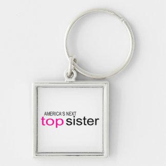 アメリカ大陸の次の上の姉妹 キーホルダー