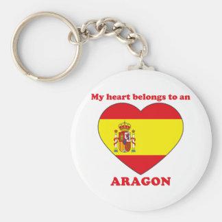 アラゴン キーホルダー