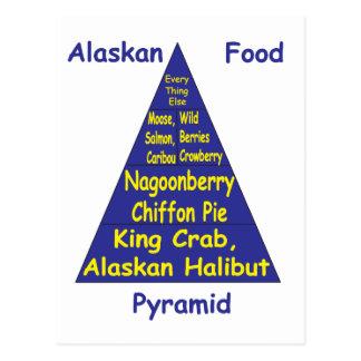 アラスカの食糧ピラミッド ポストカード