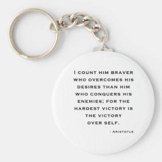アリストテレス-自己上の勝利 キーホルダー