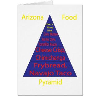 アリゾナの食糧ピラミッド カード