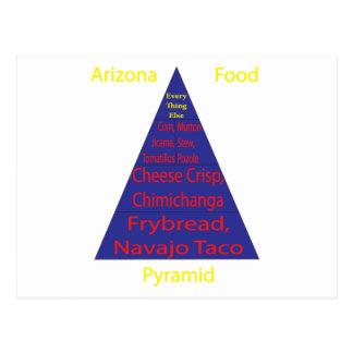 アリゾナの食糧ピラミッド ポストカード