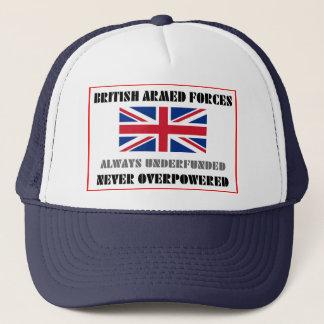 イギリスの武力 キャップ