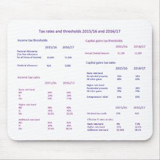 イギリスの税率および境界2015/16および2016/17 マウスパッド