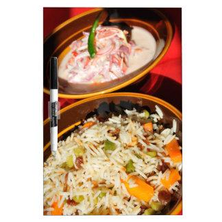 インドの食糧 ホワイトボード