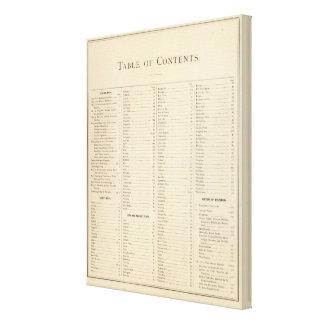 ウィスコンシンのインデックスページの歴史的地図書 キャンバスプリント