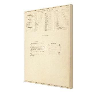 ウィスコンシンの索引の歴史的地図書 キャンバスプリント