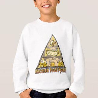 ウィスコンシンの食糧ピラミッド スウェットシャツ