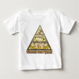 ウィスコンシンの食糧ピラミッド ベビーTシャツ