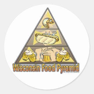ウィスコンシンの食糧ピラミッド ラウンドシール
