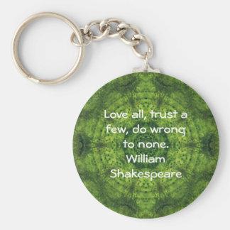 ウィリアム・シェイクスピアの知恵の引用語句の発言 キーホルダー