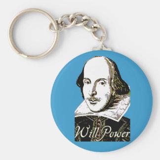 ウィリアム・シェイクスピア意志力のTシャツ キーホルダー