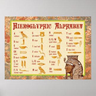 エジプトのHieroglyphicアルファベットの図表 ポスター