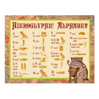 エジプトのHieroglyphicアルファベットの図表 ポストカード