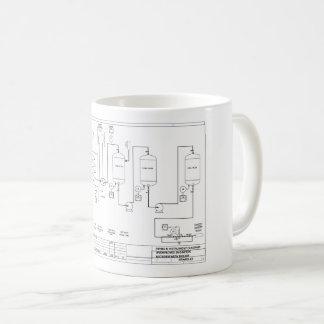 エンジニアの地ビールの夢 コーヒーマグカップ