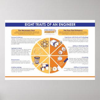 エンジニアの8つの特性 ポスター