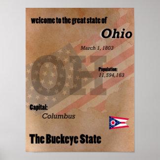 オハイオ州バックアイズの州のクラシック ポスター