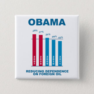 オバマの油の独立グラフ 5.1CM 正方形バッジ
