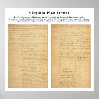 オリジナルヴァージニアの計画1787年 ポスター