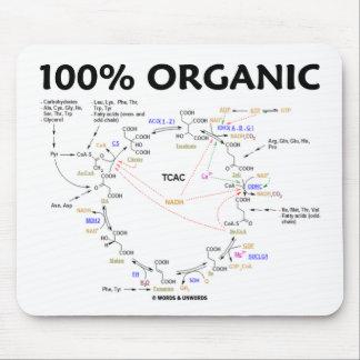 オーガニックな100%年(クエン酸回路- Krebs周期) マウスパッド